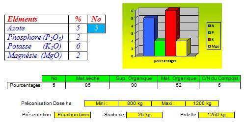 activor526+2