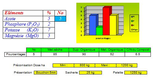 activor527+5